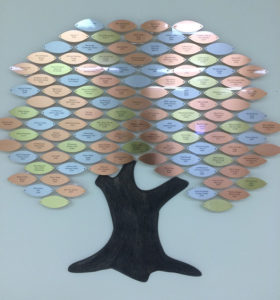 THE FINISHED Donation Tree on display on the east wall of the Community Center.